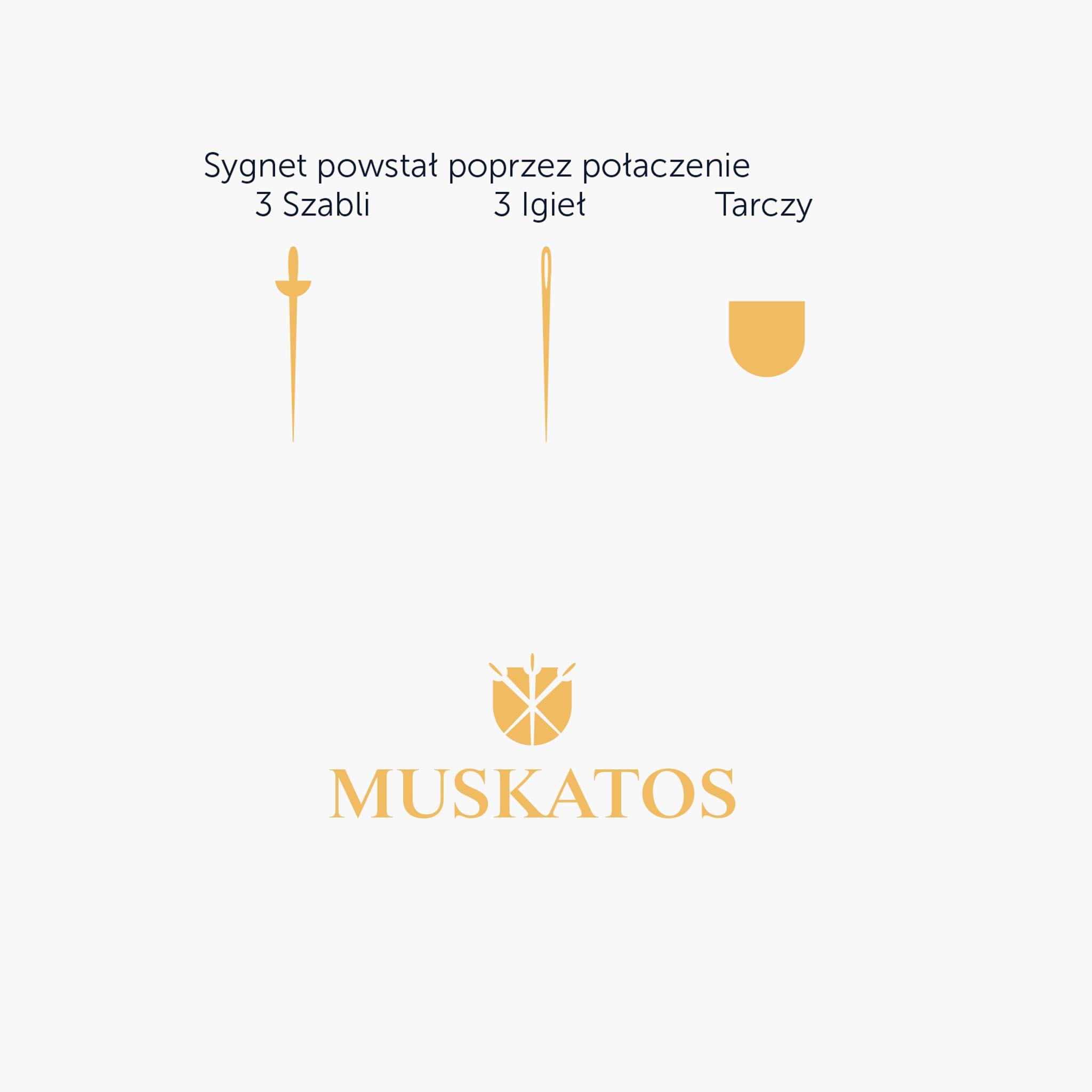 geneza logo Muskatos